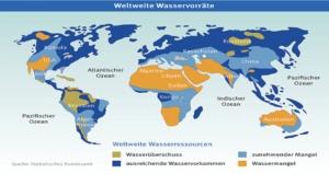 wasservert